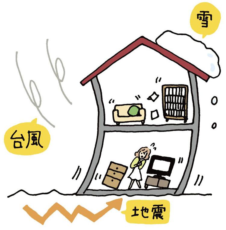 家に影響を与える地震・台風・積雪のイメージ画像