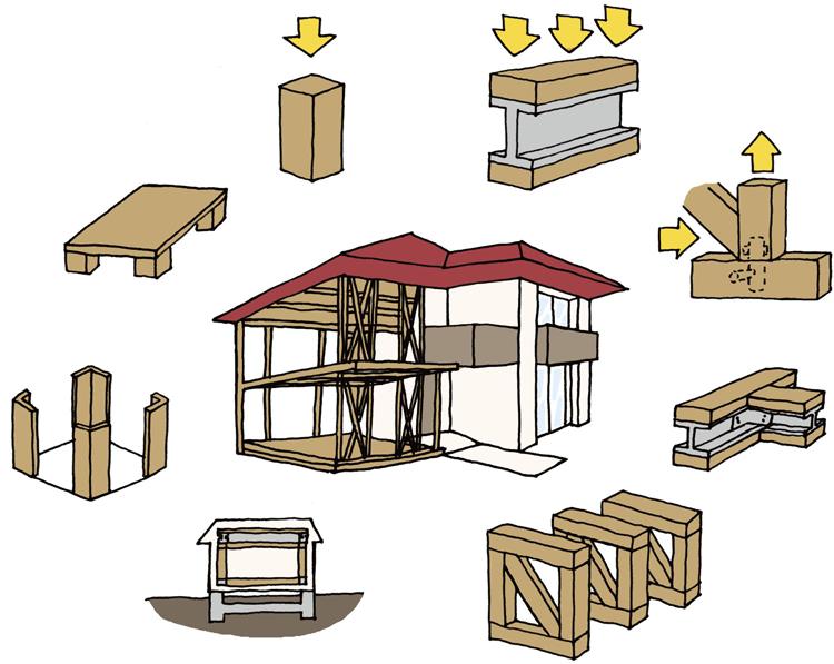 住宅の構造部材イメージ