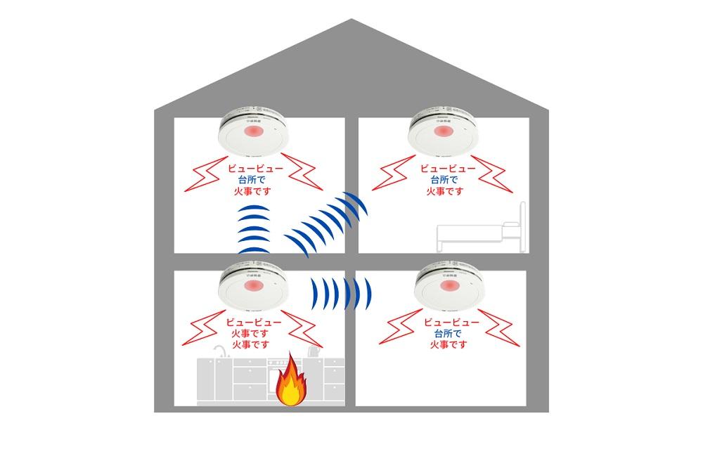 火災報知器のブザーが鳴っているイメージ画像