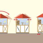住まいの防災講座第20回記事のサムネイル画像